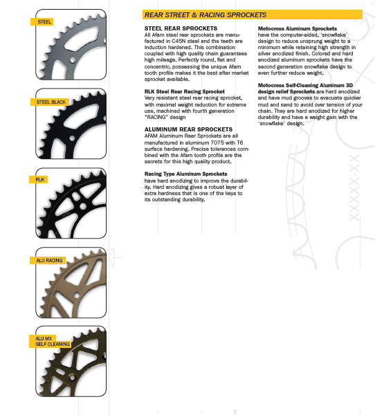 afam rear sprocket road